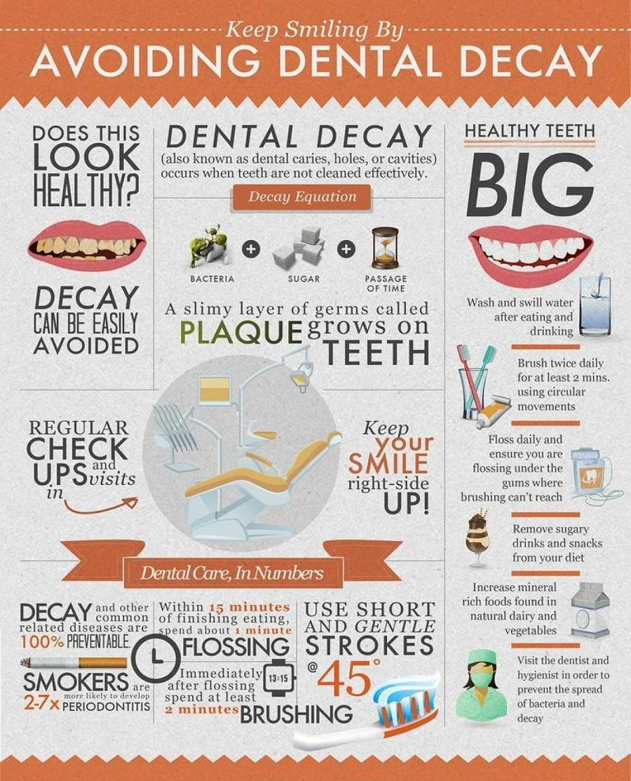 photo 1-Minute Daily Tips for Healthy Teeth