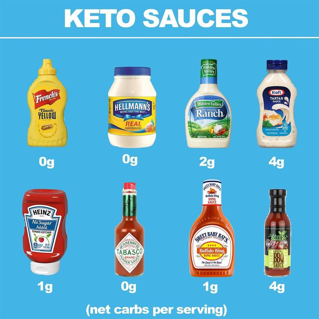 sauses for keto diet