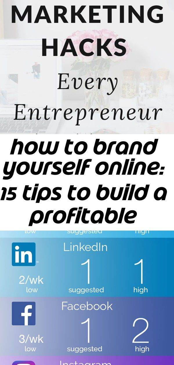 How To Brand Yourself Online 15 Tips To Build A Profitable Personal Brand Marketingtips Mar Marketing Strategy Social Media Marketing Tips Personal Branding