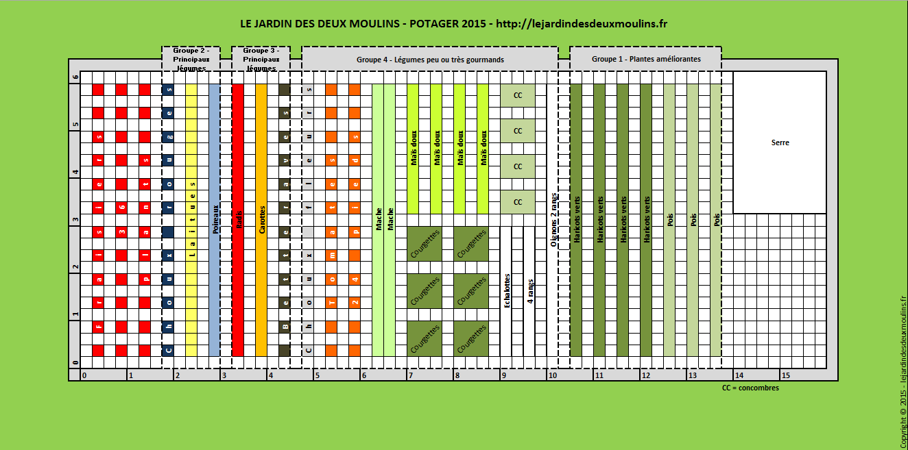 Plan potager 1324 657 potager pinterest for Application plan jardin