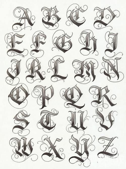 15 Hacer nombres con letras goticas