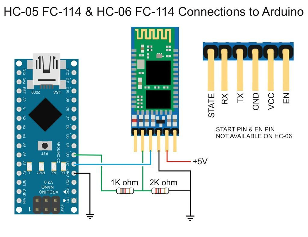 Program Your Arduino With An Android Device Over Bluetooth Sensor Circuits Archives Page 2 Of Gadgetronicx Cnc Projects Home Automation Hobby