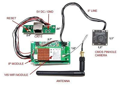 Diy Wireless Wifi Module Ip Spy Camera Hidden Iphone Motion Detection Wifi Spy Camera Spy Camera Wireless Home Security Systems