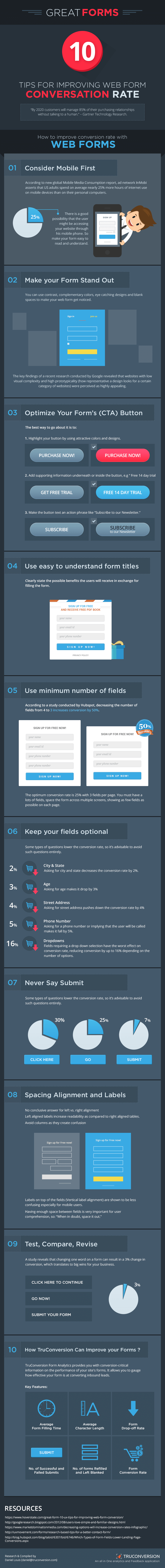 10 Tips to Improve Web Form Design to Boost Conversions #Infographic