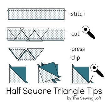 Photo of Half Square Triangles | Quilting Basics – The Sewing Loft
