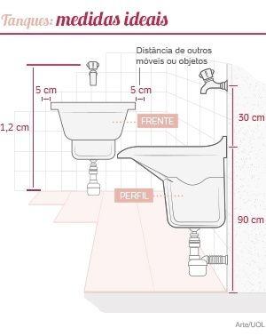 Est montando ou reformando a lavanderia n o erre na for Tanques de agua medidas