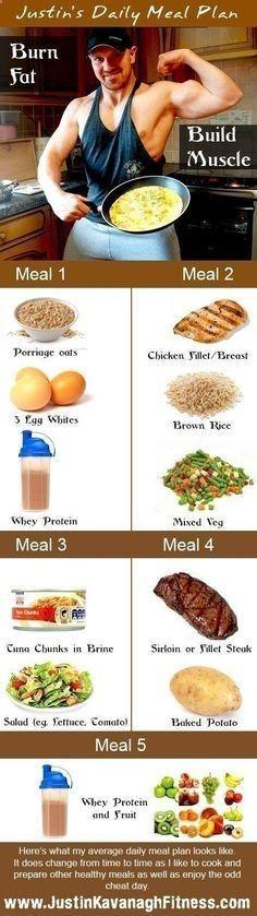 vegetarian diet plan and grocery list