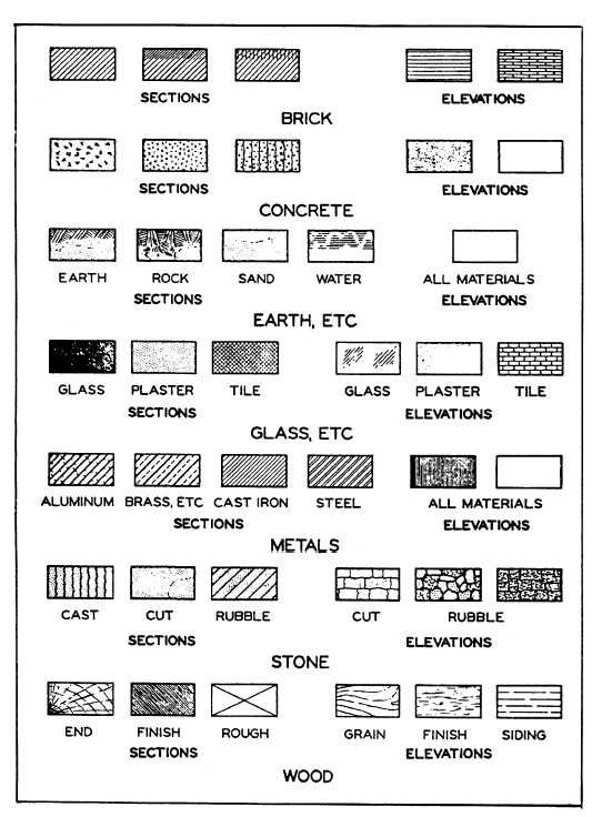 Common architectural symbols for materials portfolio for Printing architectural drawings