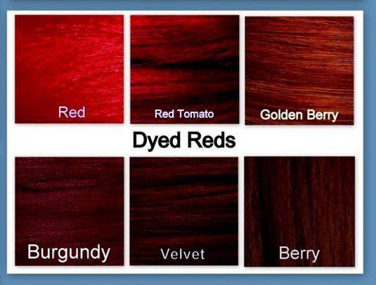 burgundy garnet color chart