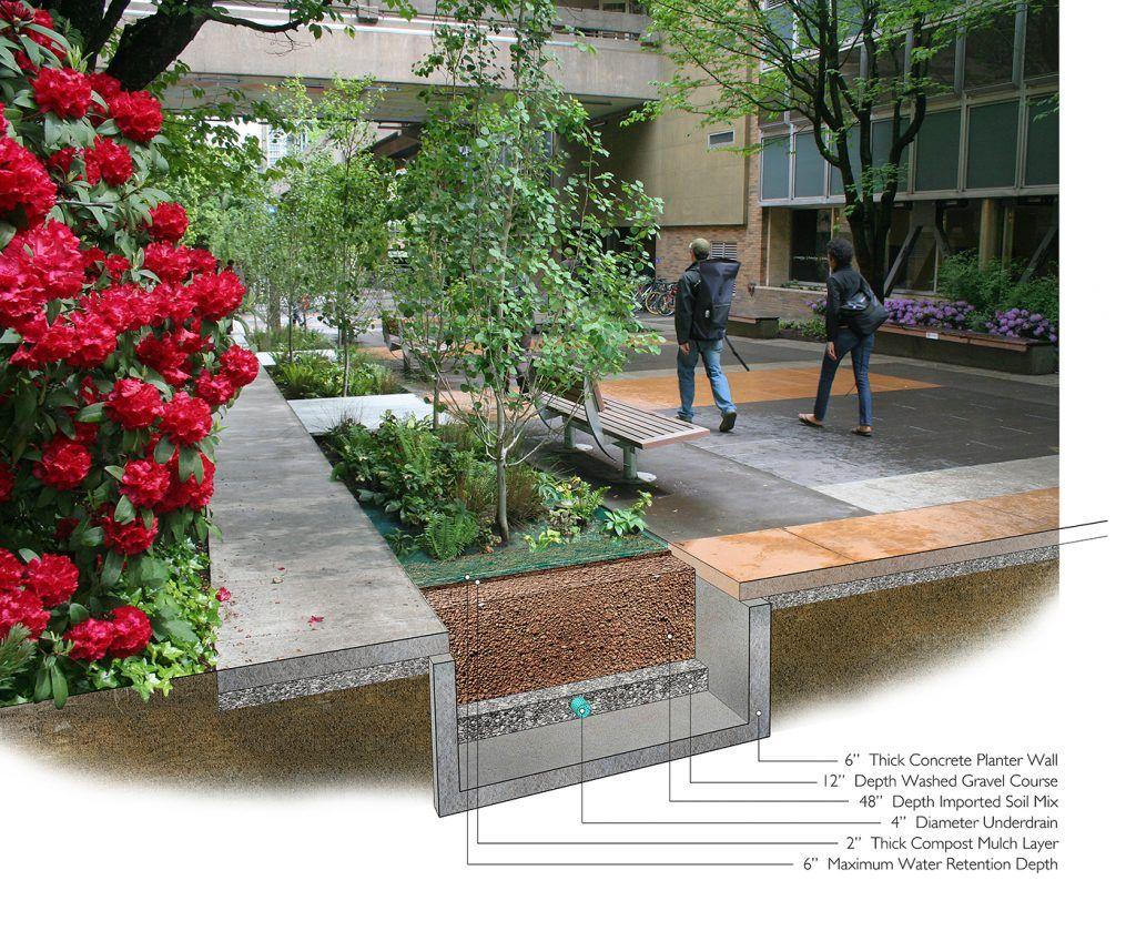 Sw Montgomery Street In 2020 Green Street Outdoor Furniture Sets Outdoor Decor