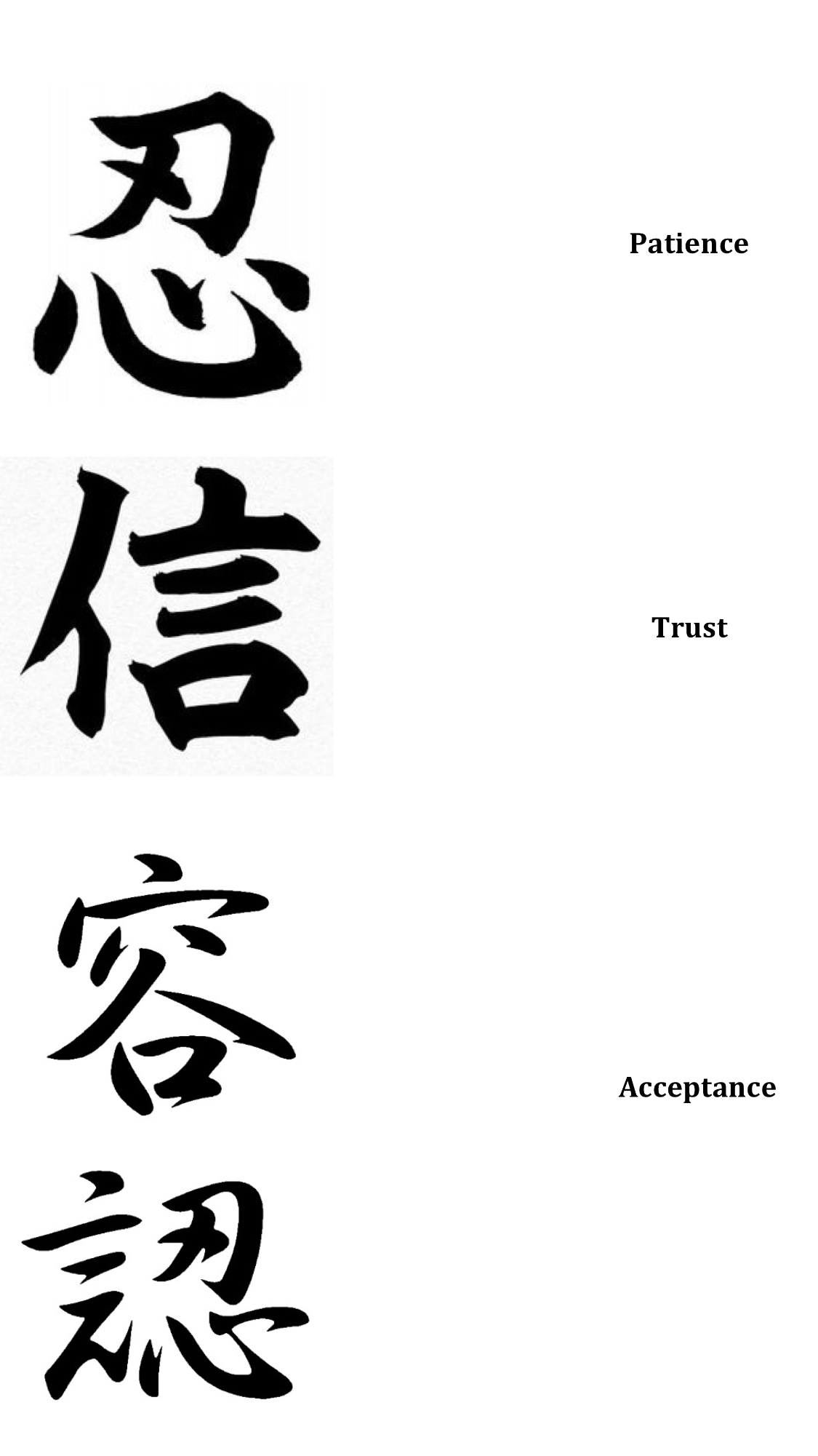 Patience Trust Acceptance In Japanese Kanji Three Of The Seven