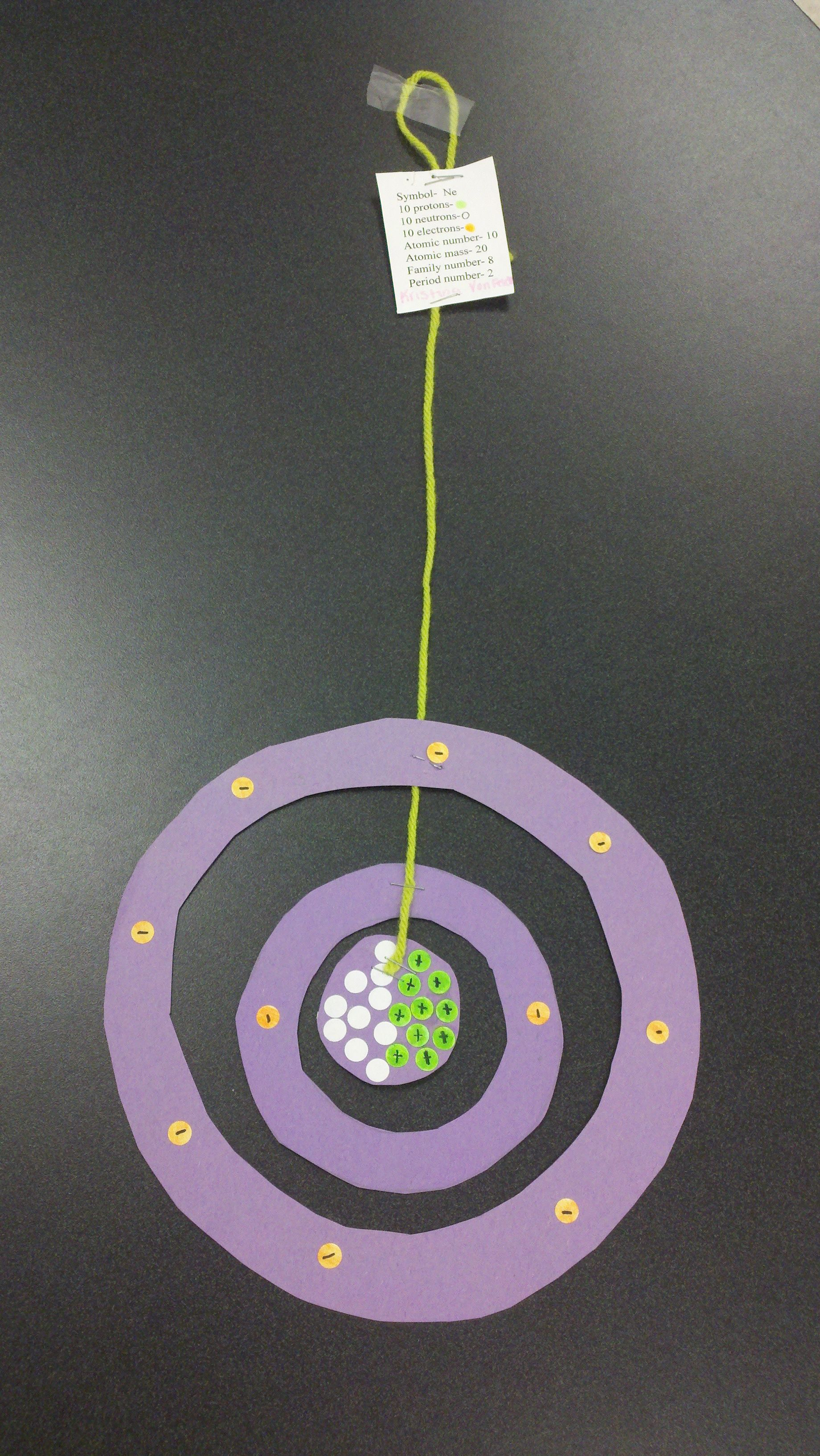 Atom Model Rubric