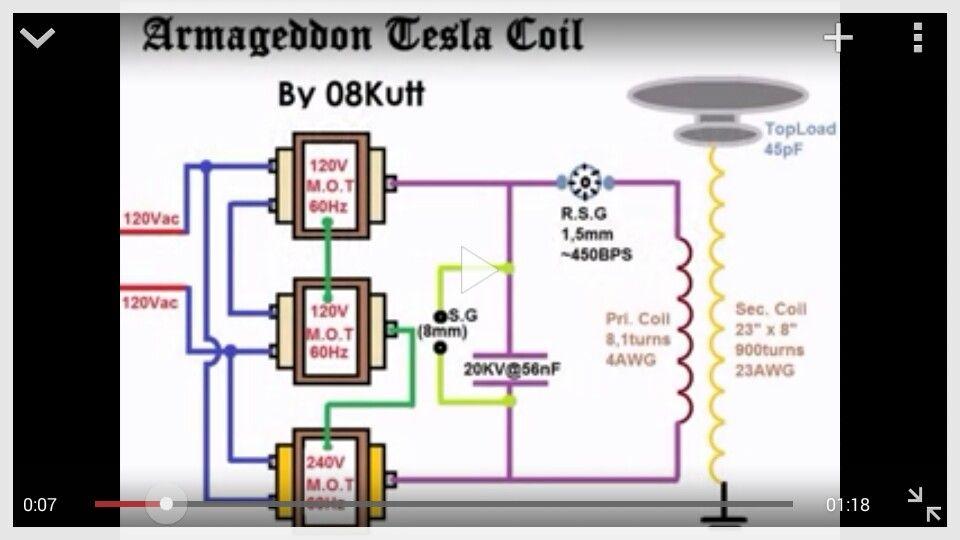 Tesla Wiring Schematics - Diagrams Catalogue