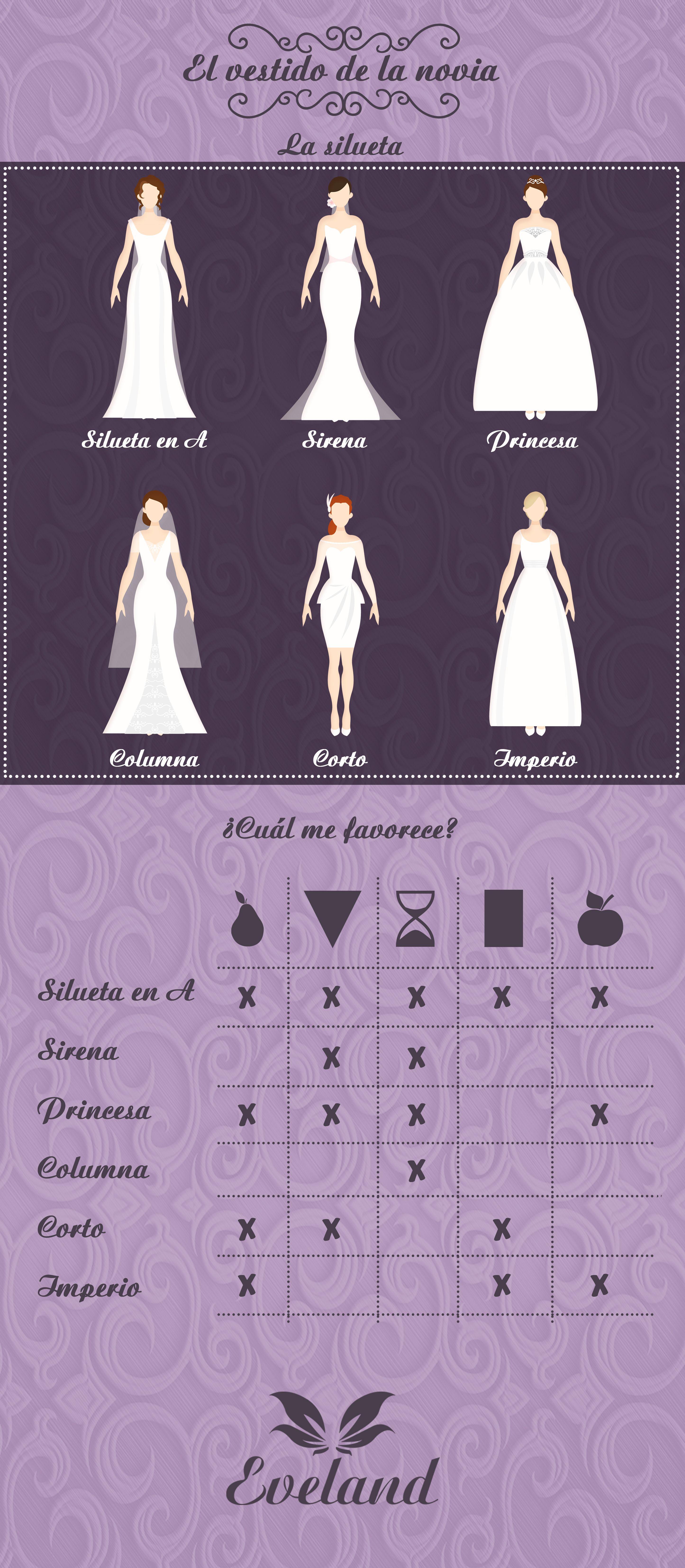 Consejos y tipos de Vestido de novia | Organización de la boda ...