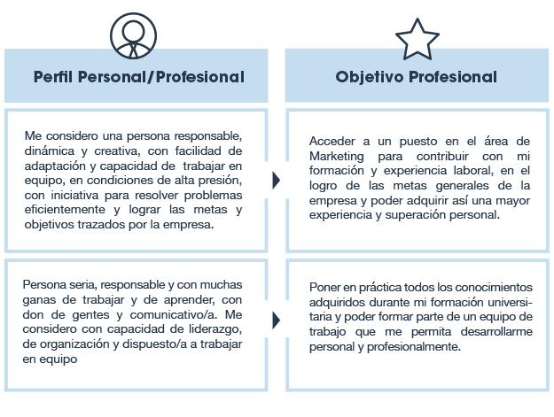 Perfil Personal Y Objetivo Profesional Usvirtualempleo Modelos De Curriculum Vitae Perfil Personal Ejemplos De Curriculum Vitae