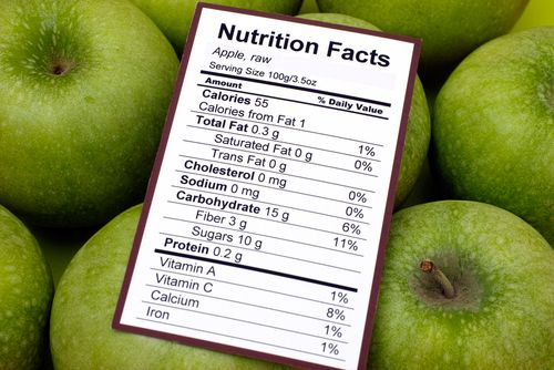 To Further Complicate Food Labels, Add Exercise? | American Council on Science and Health