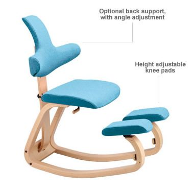 stokke ergonomic chair not only stylish with its optional back
