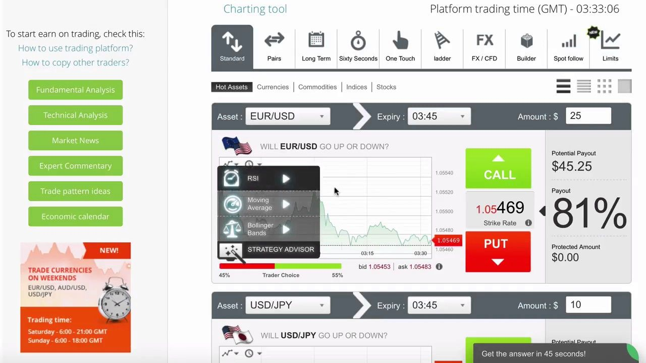 Binary options in review