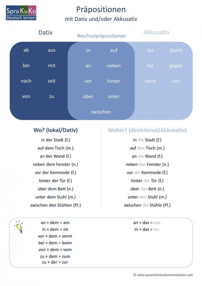 Deutsch Lernen Deutsch Lernen Deutsch Prapositionen Deutsch