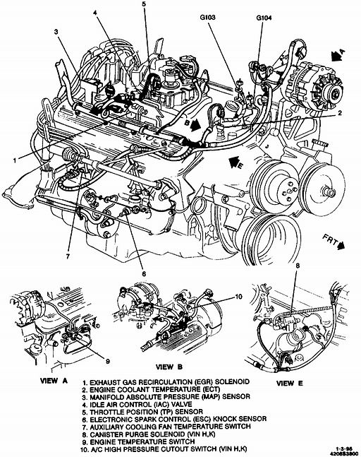 1995    Chevy    Pickup Engine    Diagram     SWEngines   Cars      Pinterest   Autos  Motorrad and Autos