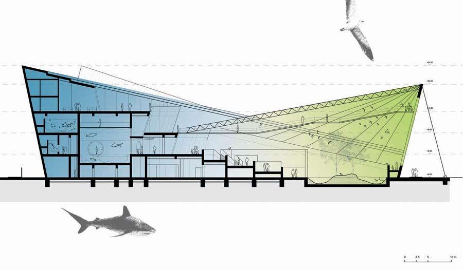 Batumi Aquarium Georgia Aviary E architect Pinterest Aquariums Architects