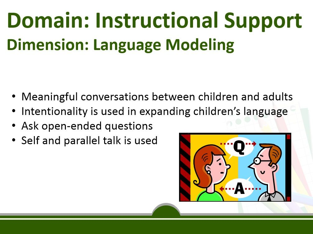 Domain Instructional Support Dimension Language Modeling Class