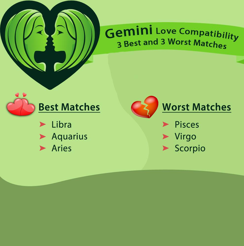 Gemini Love Compatibility: Best & Worst Matches