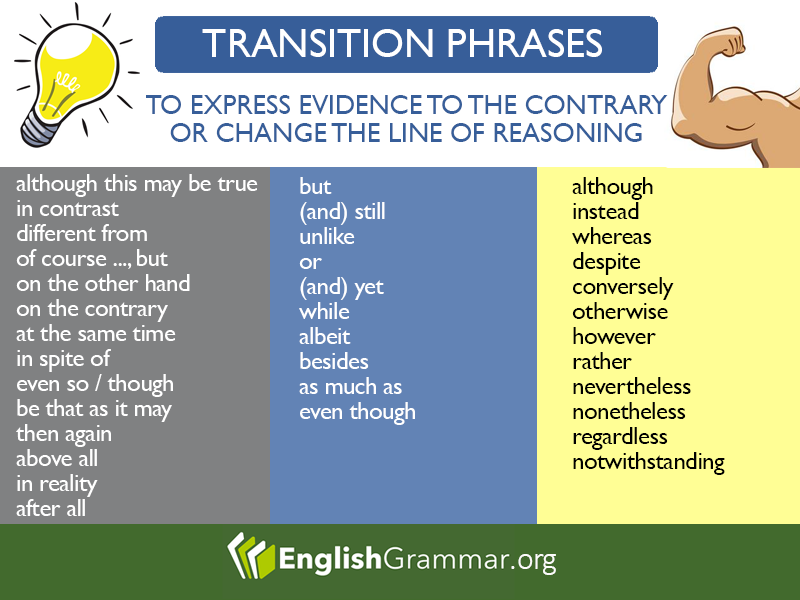 Transition Words And Phrases To Use For Contradiction Or