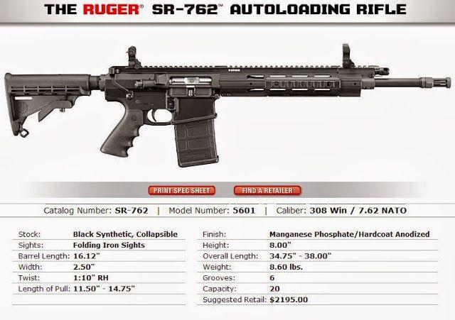 Pin On Guns Weapons And Self Defense Reviews And News Lots A Fun