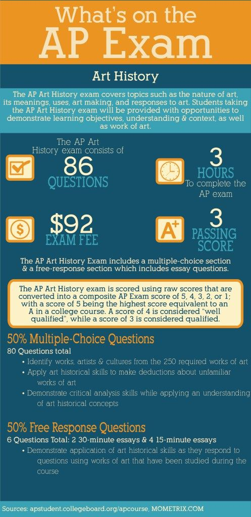 art history topics