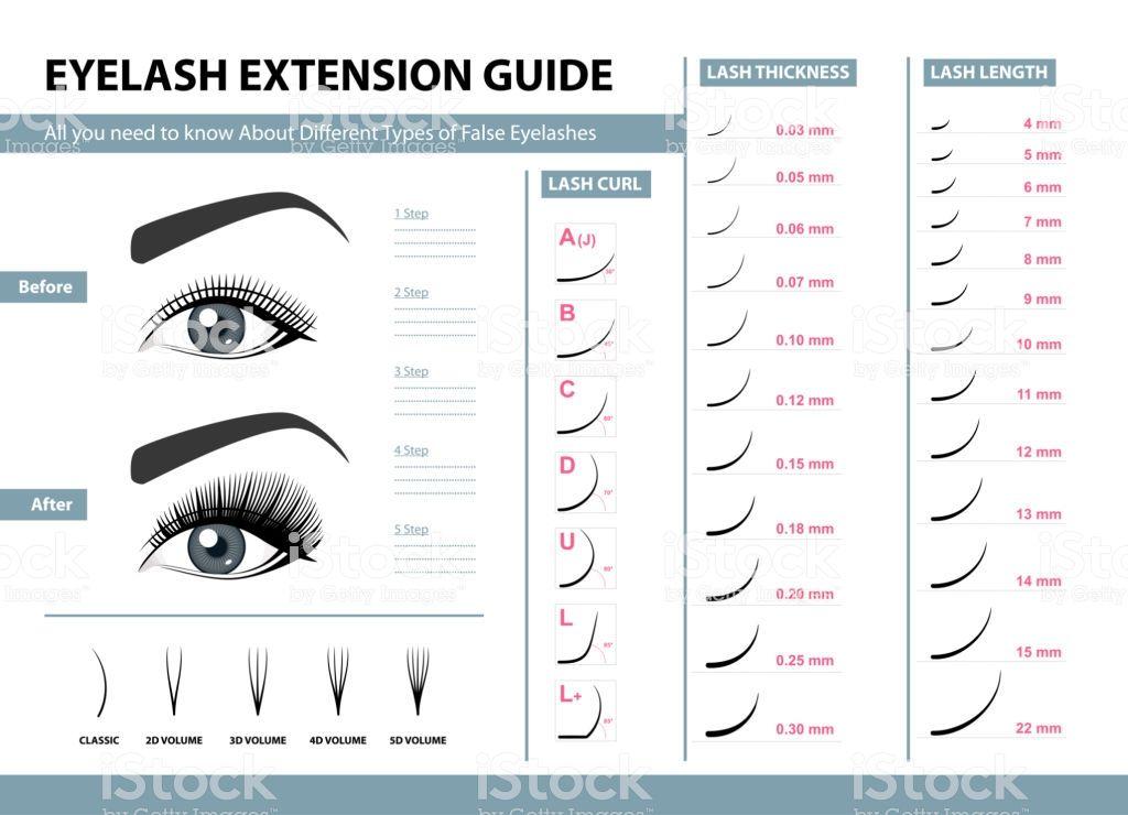 Diferentes Tipos De Extensiones Para Cabello