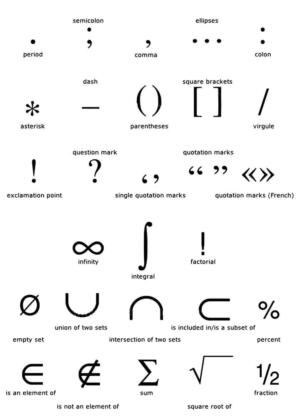 English punctuation and math symbols also marks keyboard in reading rh pinterest
