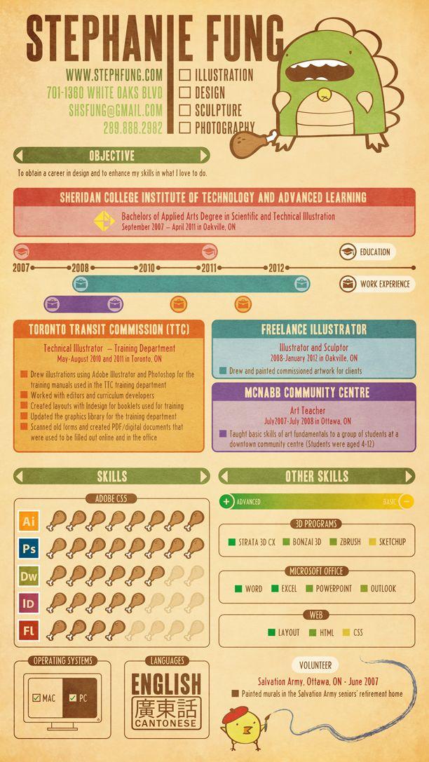 infographic resume fung illustration