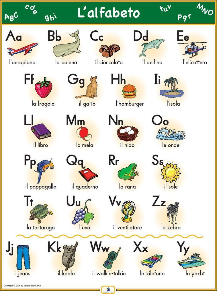 l alfabeto. Italian Alfabet posters Pinterest Language