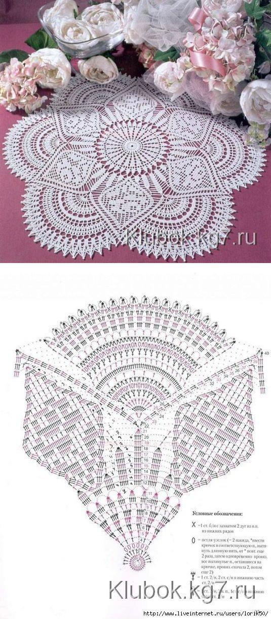 Салфетки крючком и спицами. | Carpeta, Tejido y Ganchillo