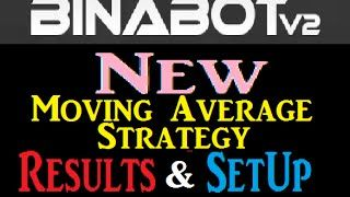 Binabot Software Review New Trading Strategy Easy Setup