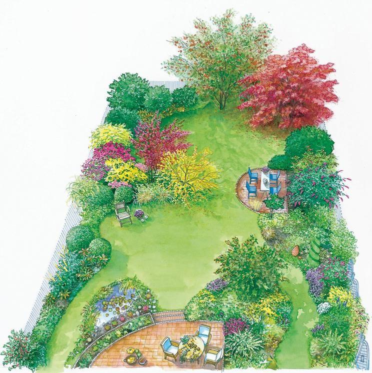 Gestaltungstipps für ein immerblühendes Beet Herbstgarten - gestaltungstipps terrasse im garten