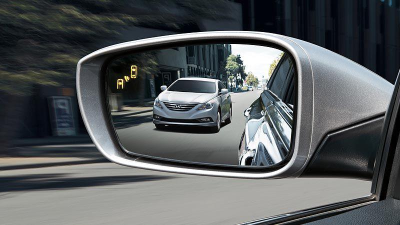Blind spot detection Hyundai santa fe sport, Santa fe