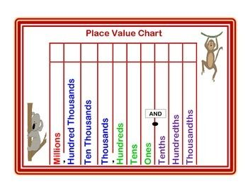 FREE Place Value    Chart     Thousandths to Millions   Homeschool  Math    Place value    chart     Place