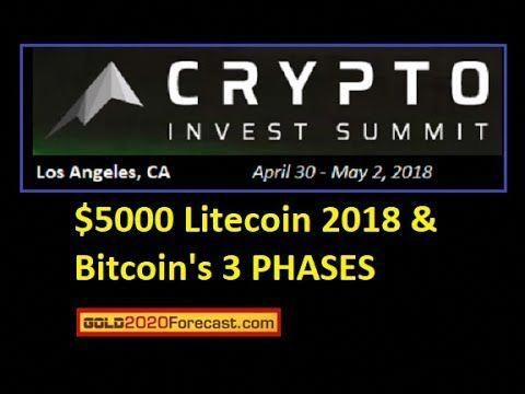How to invest 5k in crypto