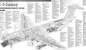 airplane parts    diagram     Google          Cutaway  Aircraft