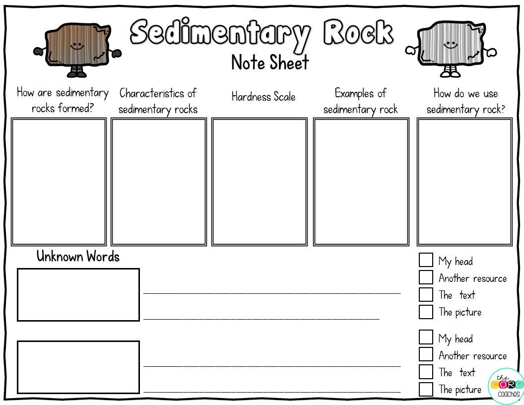 Sedimentary Igneous And Metamorphic Rock Note Taking