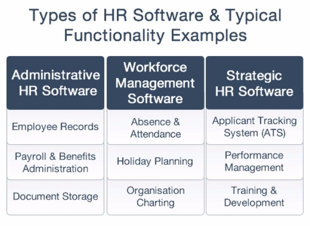 Cloud Human Resources Management - Click Here    www - human resource examples