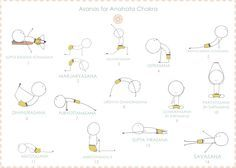 yoga for my broken chakra / the 7 chakras are the