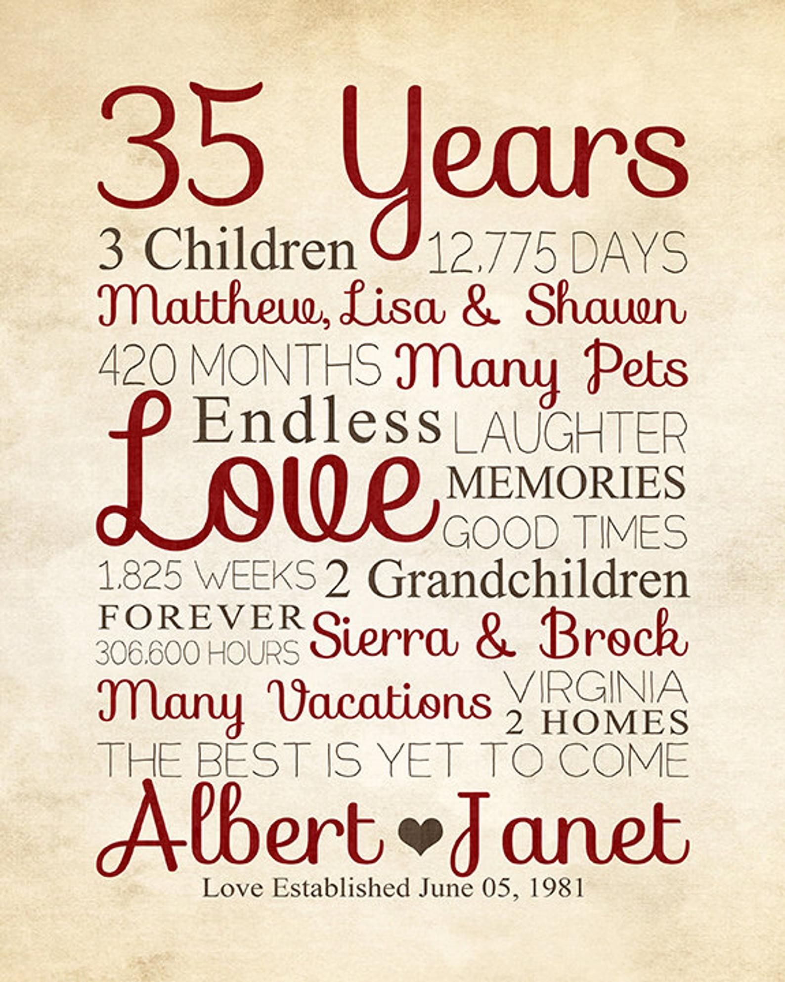 35th anniversary any year anniversary gifts personalized