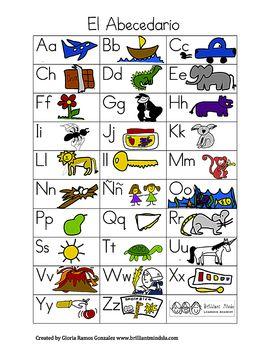Spanish Alphabet with English Cognates | Bilingual | Cognates