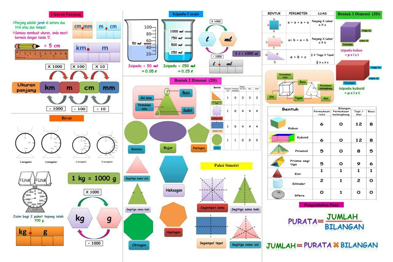 Pin By Renu On Renu3 Maths
