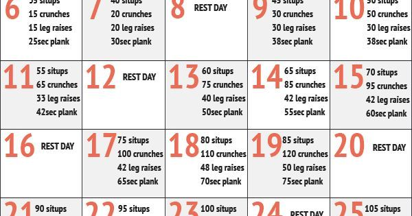 30 day abs, 30 day ab challenge and Ab challenge on Pinterest