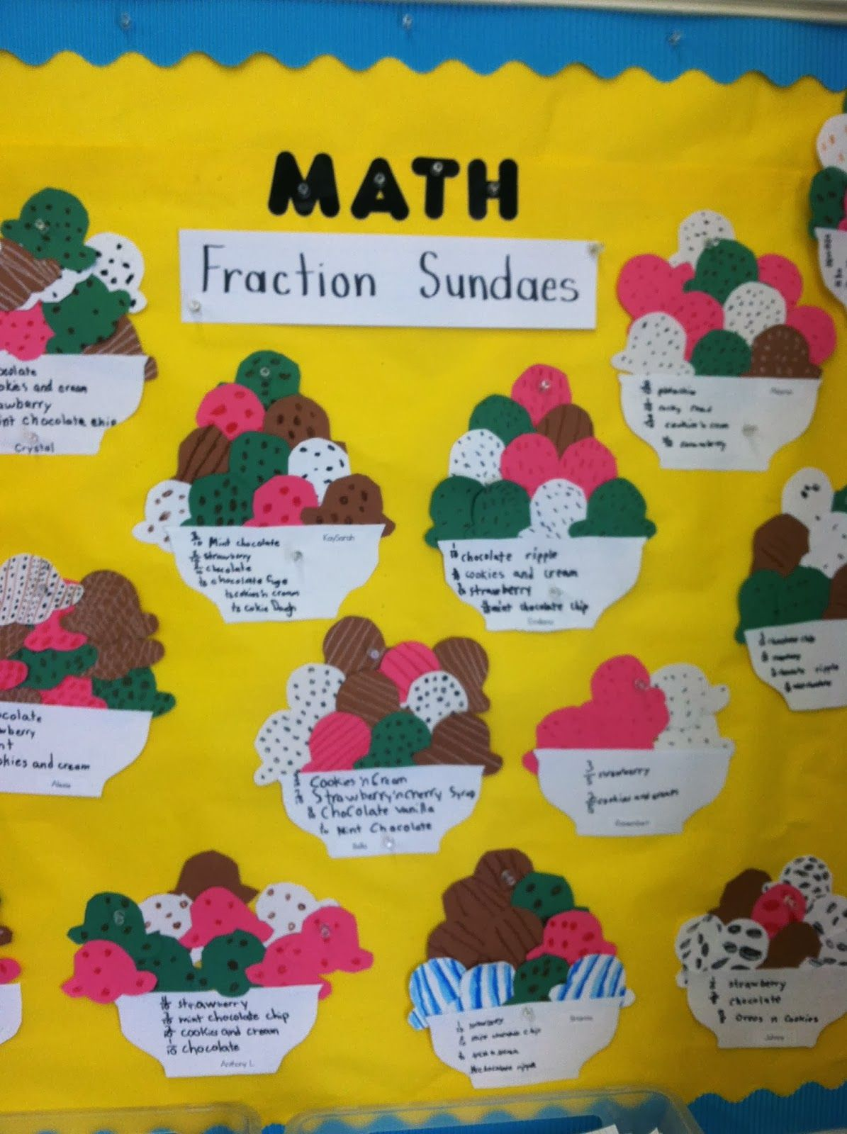 Fraction project! Learning and having fun doing it! | Teaching ...