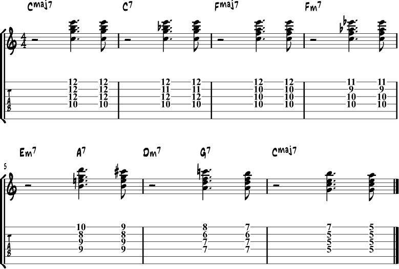 jazz guitar chord progression 7a musical theory jazz chord progressions jazz guitar chords. Black Bedroom Furniture Sets. Home Design Ideas